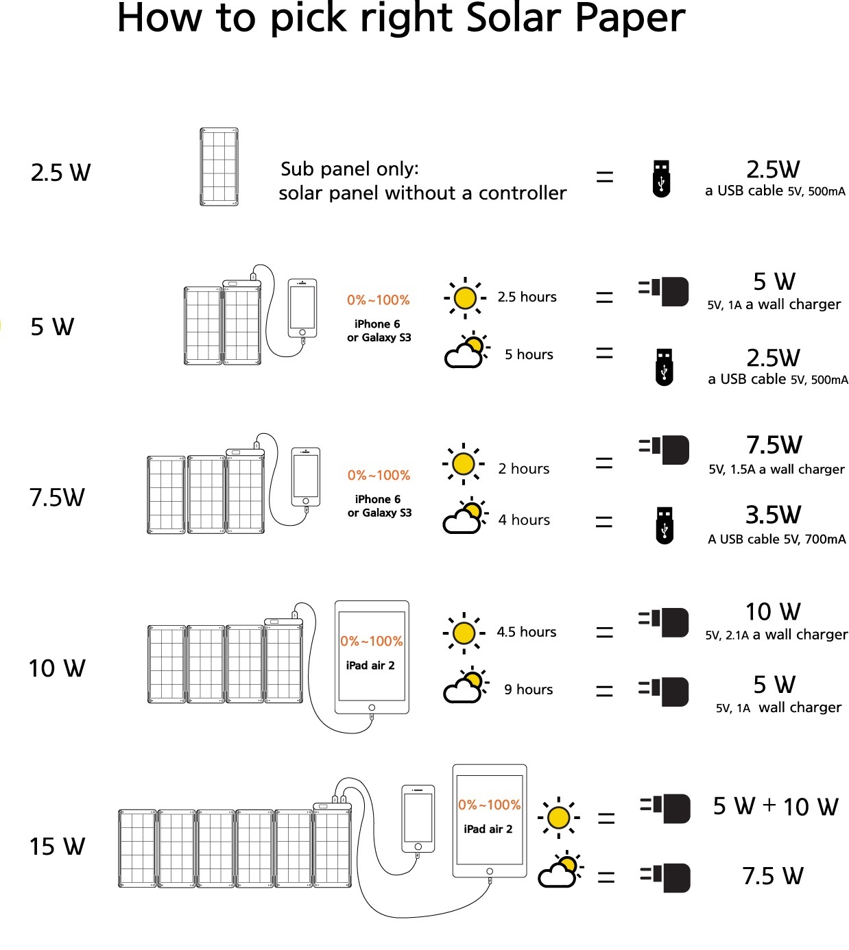 weather-chart5-regular-cl2-22